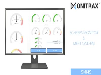 sensoren en navigatie monitrax
